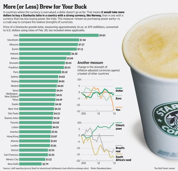 starbucks_index.jpg